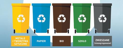 Nowe harmonogramy odbioru odpadów komunalnych na 2021 rok.
