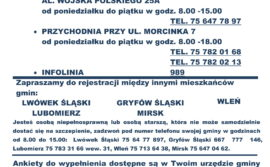 Punkt szczepień powszechnych w Powiecie Lwóweckim.